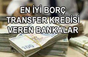 Borç Kapatma Kredisi Veren Bankalar 2021 (Transfer İşlemeleri)